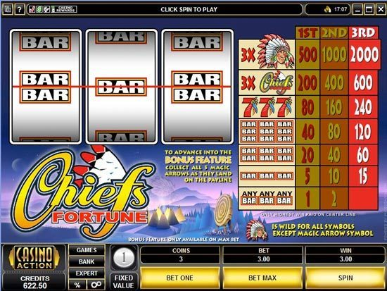 Chiefs Fortune Slot Machine - Play Now with No Downloads