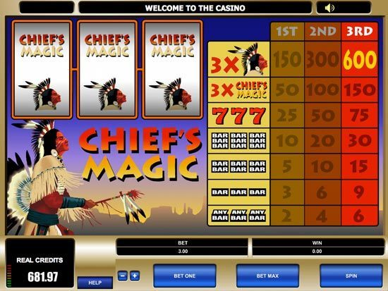 Chief's Magic Slot